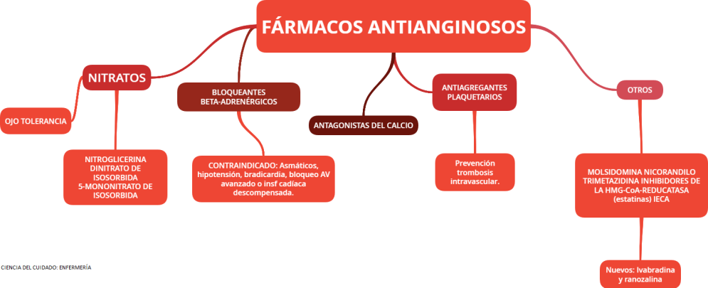 ANTIAGINOSOS