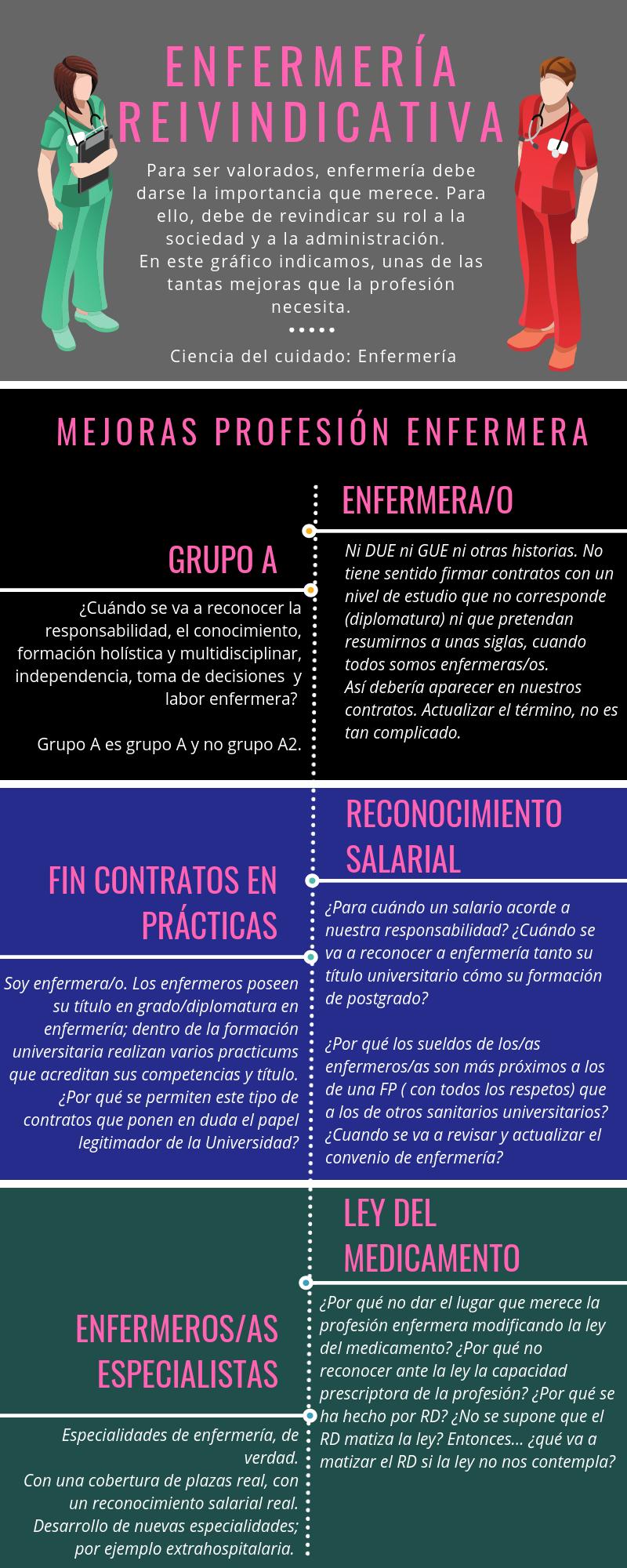 ENFERMERÍA GUERRERA (2)