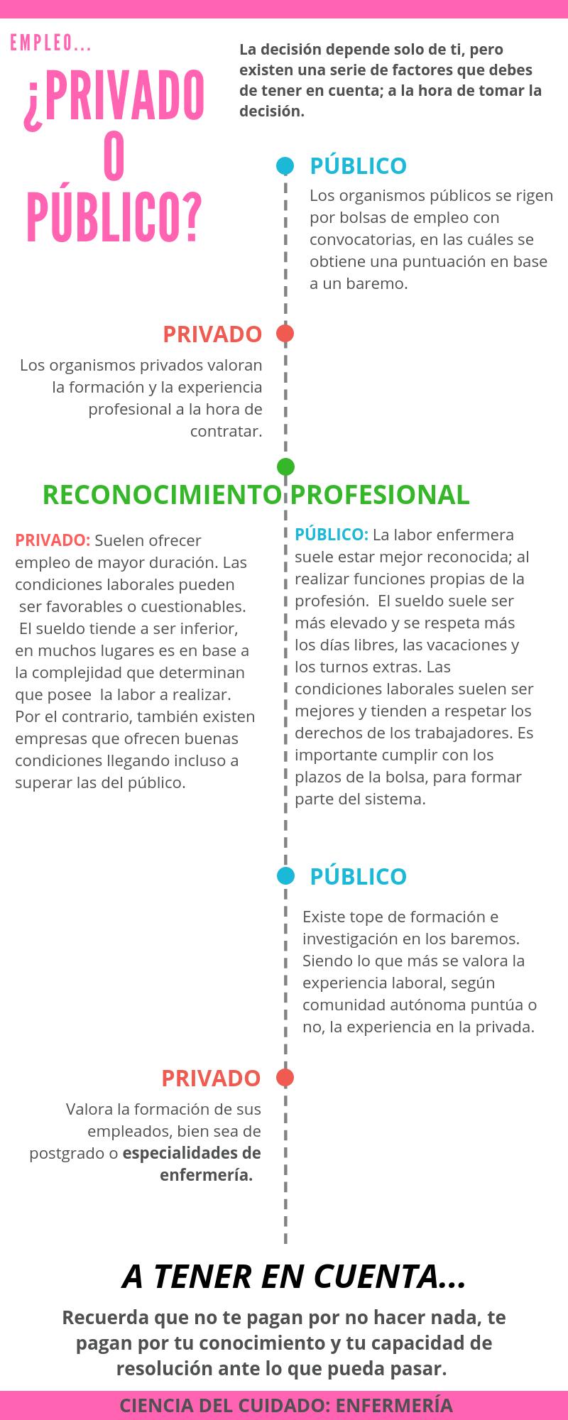 ¿PRIVADO O PÚBLICO_