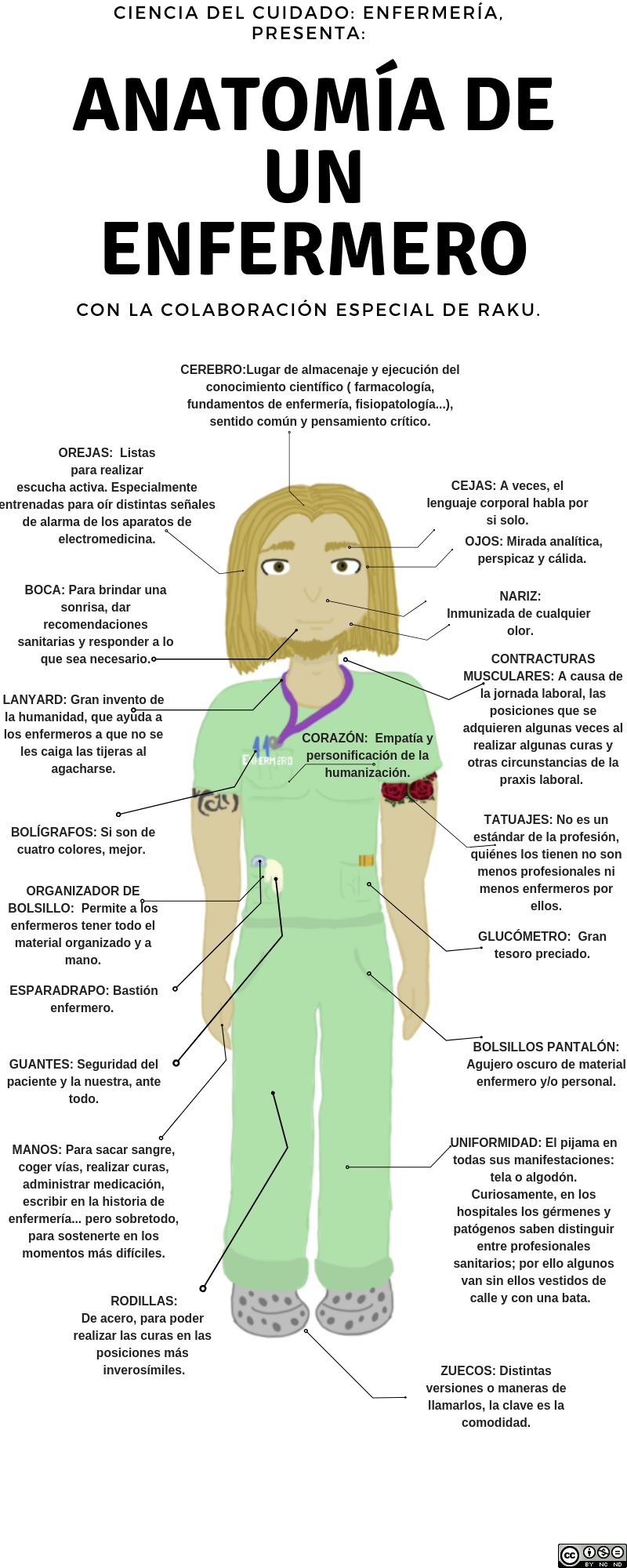 CIENCIA DEL CUIDADO ENFERMERÍA PRESENTA_.png